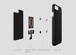 iPhone 7 Plus Qi Wireless Charging Receiver Case
